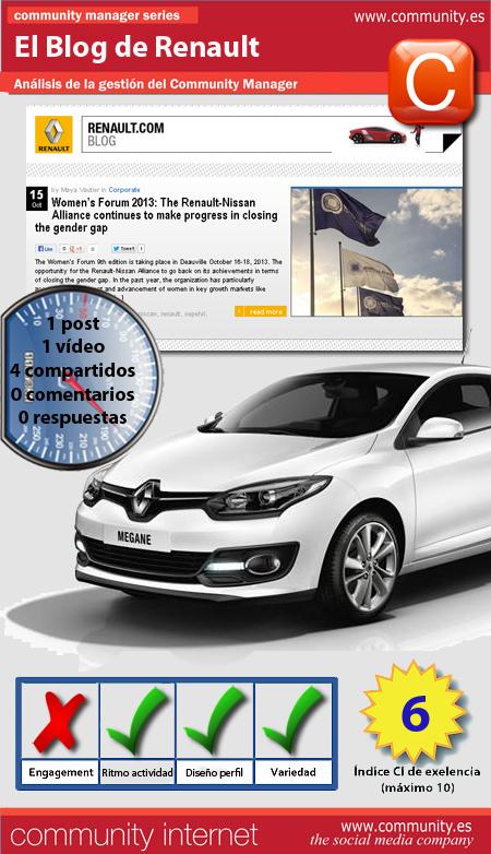 Renault, a todo gas en su blog corporativo