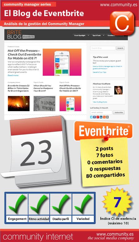 El blog de Eventbrite, un propulsor de eventos